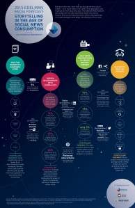 Media-Trends-Infographic-2014-XIV-5