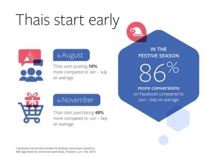facebook_thai-festive-season-insights_infographics_3