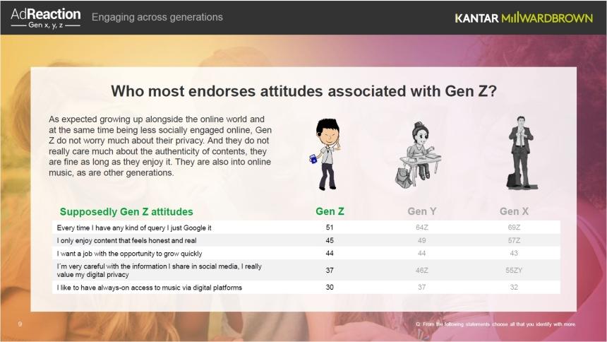 genz_endorses